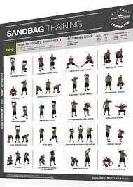 Sandbag Size Chart Pin On Fitness Workouts