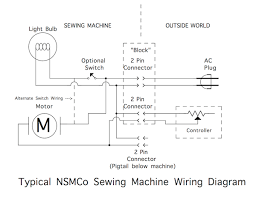 zorba s secret sewing machine page sewing machine wiring diagram
