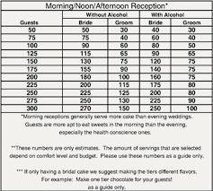 1 Half Sheet Pan Measurements Sheet Pan Size Size Chart