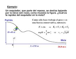 Principio De Conservacion De La Energia Mecanica Ejemplos - Colección de  Ejemplo