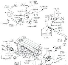 2000 mazda tribute wiring diagram tribute engine diagram astonishing 2000 mazda tribute wiring diagram tribute engine diagram astonishing 6 engine diagram b wiring diagrams inside tribute of home improvement shows on prime