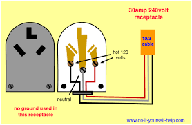 wiring diagrams for electrical receptacle outlets do it yourself 3 Wire 50 Amp Outlet Diagram wiring diagram for a 30 amp receptacle to serve a dryer or electric range Wiring 220 Volt 30 Amp Plug and Outlet