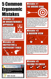 Humantech Ergonomic Design Guidelines 5 Common Ergonomic Mistakes Visual Ly