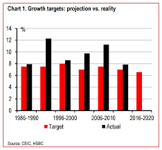 This Is Why Its A Good Thing If China Downgrades Its