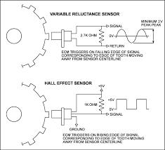 p0337 crankshaft position (ckp) sensor low input troublecodes net Camshaft Position Sensor Wiring Diagram ckp_sensor_waveforms crankshaft position sensor wiring diagram