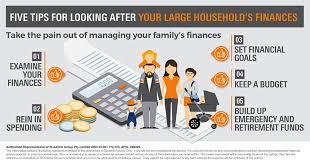 Family Finances Singleton Financial Planning