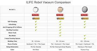 Vacuum Comparison Chart Ilife Robot Vacuum Comparison Robot Vacuum Reviews Best