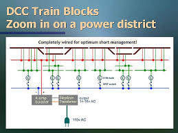 dcc wiring diagram dcc wiring diagrams dcc wiring diagram