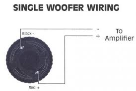 similiar single voice coil wiring diagram keywords ohm single voice coil subwoofer wiring diagram on wiring 2 ohm single