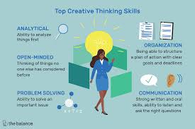 Good Judgement Examples Creative Thinking Definition Skills And Examples