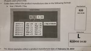 How To Read An Itg Brand Date Code Cigarettes