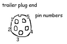 wiring diagram 5 Wire Plug Diagram Pin Connector Wiring Diagram