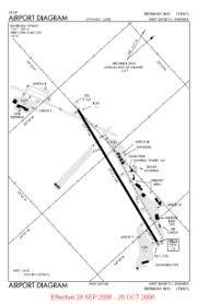 Tbpb Approach Charts Pilot