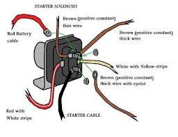 chevy solenoid wiring starter solenoid wiring diagram sample free Wiring Diagram Starter Solenoid solenoid wiring diagram locate the low beam or high beam light lead on one headlamp by wiring diagram starter solenoid 94 f150