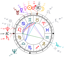 Astrology And Natal Chart Of Jeremy Corbyn Born On 1949 05 26