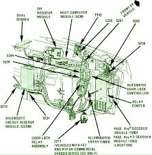 1989 cadillac deville fuse box locations 1989 wiring diagrams online
