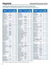 Smc English Chart Smc T Series Tubing