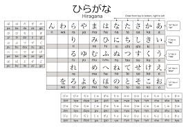 Gakusei No Tengoku Hiragana