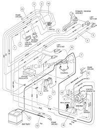 Club golf t wiring diagram best of
