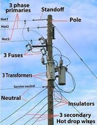 17 best images about electricidad electronica an electric pole hold more than just power lines and knowing which ones are hanging loose help if you need to evacuate past