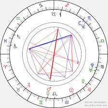 Wendy Williams Birth Chart Horoscope Date Of Birth Astro