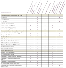 measuring our success measuring success of the strategic plan page 1