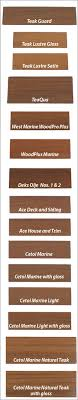 Ace Wood Royal Deck Stain Color Chart Practical Sailors Exterior Wood Coatings Test Continues For