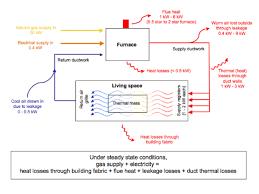 gas heaters diagram wiring diagrams favorites gas heaters diagram wiring diagram blog gas wall heater diagram gas heaters diagram