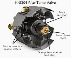 Identify A Single Control Bath Shower Valve Kohler