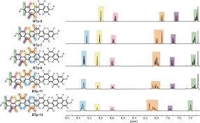 417c Pt Chart Extended Ladder Type Benzo K Tetraphene Derived Oligomers