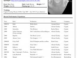Interesting Acting Resume Examples 12 Sample No Experience Cv