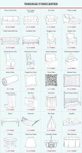 Type Of Furniture Design Best 25 Types Of Design Ideas On Pinterest Skirts Shapes And Dress Type Furniture
