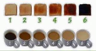 Toast Chart Geology Boy I Saw This On Fb A Nice British Tea And Toast