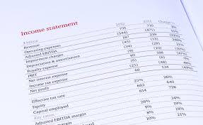 Income Statement Analysis