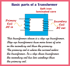 motor principle step up transformers increase the voltage output in comparison to the input voltage the relation is in direct proportion to the number of turns on the two