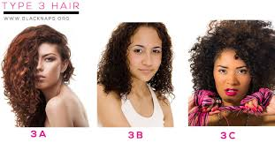 Do You Have 4a 4b Or 4c Hair Type This Quick Quiz Will