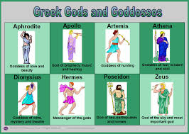 Gods And Goddesses Chart Greek Gods Goddesses Chart World History