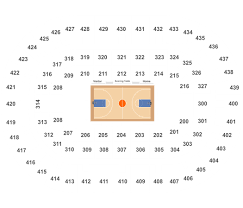 Cox Convention Center Seating Chart Oklahoma City Blue Vs Westchester Knicks At Cox Convention