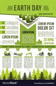 Save Earth Nature Information Poster