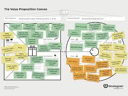 Value Proposition Design Book Pdf Download Value Proposition Design Aloita Com Prestart To Startup