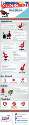 office chair guide. Large Size Of Ergo Desk Chairs Guide To Finding The Best Ergonomic Home Or Office Use Chair