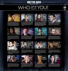 Celebrity Personality Types Doctor Who Personality Chart Personality Club