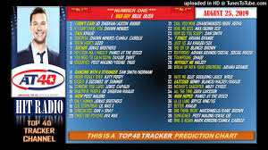 Old Top 40 Charts Prediction Chart Update At40 Hit Radio Aug 25 2019