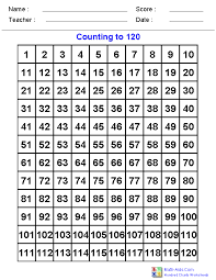 120 Chart Hundreds Chart Basic Counting To 120 Chart