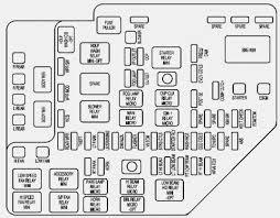 2011 srx wiring diagram schema wiring diagram online 2011 srx wiring diagram wiring diagram libraries 2011 srx colors 2011 srx wiring diagram