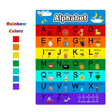 Alphabet Letters Chart And Numbers 1 100 Chart 2 Pieces