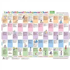Early Childhood Development Chart Third Edition Early Childhood Development Chart 3rd Edition Child