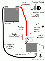 ford transit starter motor wiring diagram wiring diagram wiring diagram transit starter motor nodasystech