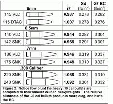 Millimeter Vs Caliber Wiring Diagrams