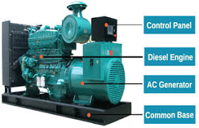 diesel generator. Perfect Diesel What Are The Components Of A Diesel Generator To Diesel Generator